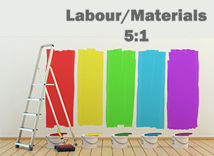 Painting Labour to Materials Ratio